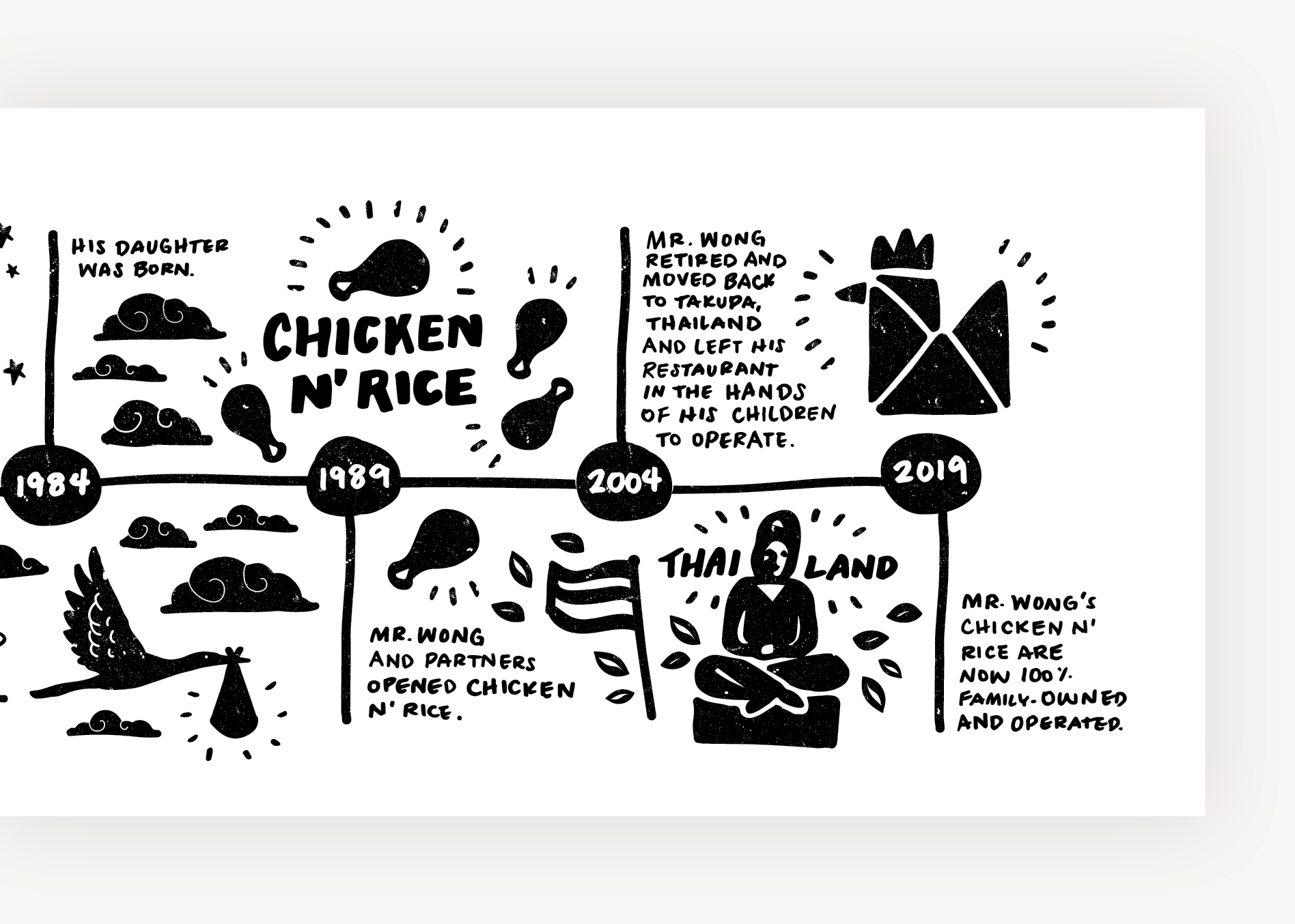 chicken wall graphic design